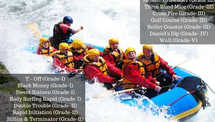 River Rafting In Rishikesh Hit The Rapids With Your Friends In 2021