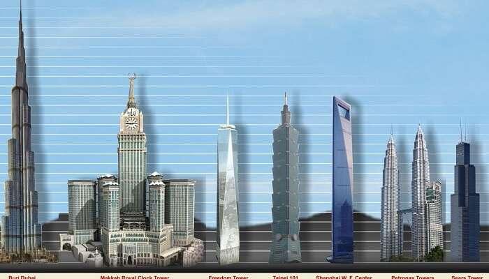 Burj Khalifa: The Tallest Building In