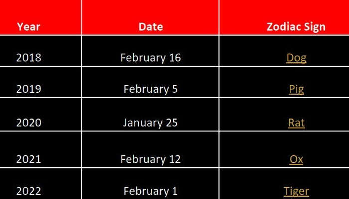 2020 Chinese New Year Date.Chinese New Year 2019 Dates Chinese New Year 2019 Dates