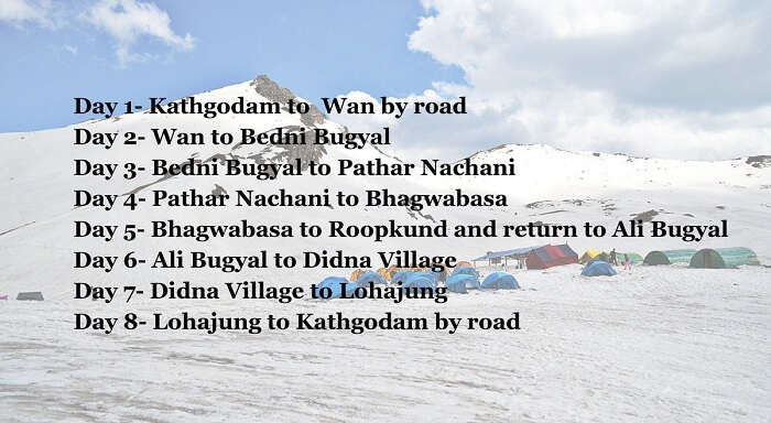 The 8- day Roopkund trek itinerary from and to Kathgodam Railway station