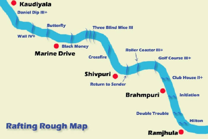The various stretches of white water rafting in Rishikesh