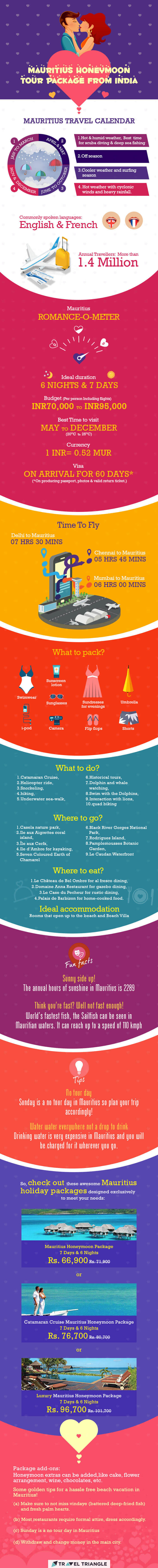 Save this infographic to help you plan the perfect Mauritius honeymoon package from India