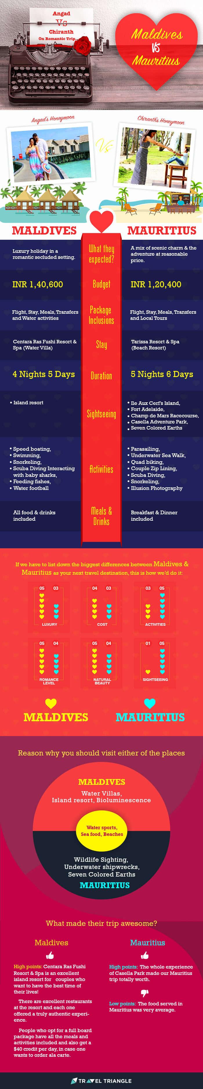 Maldives-VS-Mauritius_1B