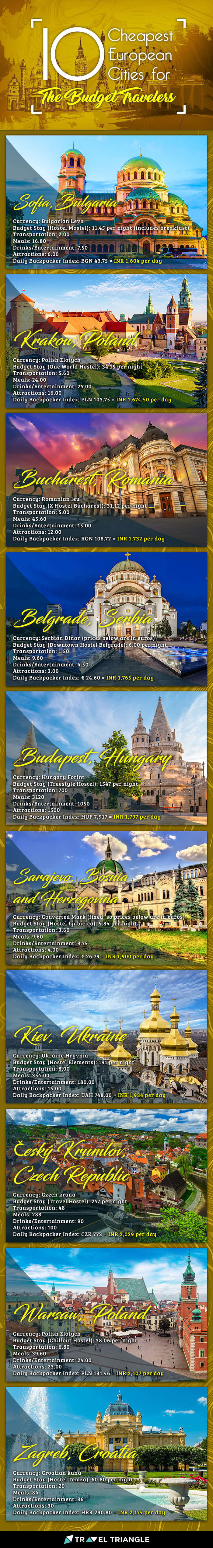 Cheapest cities in Europe for Indians