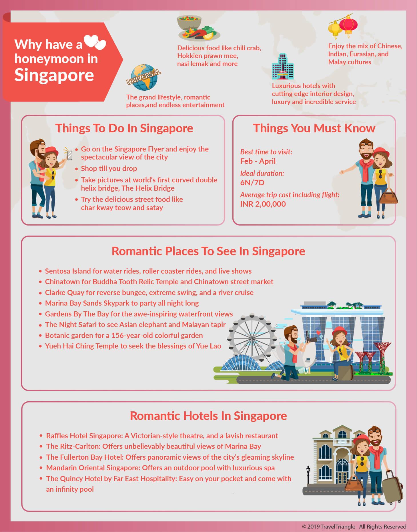 Honeymoon In Singapore Infographic