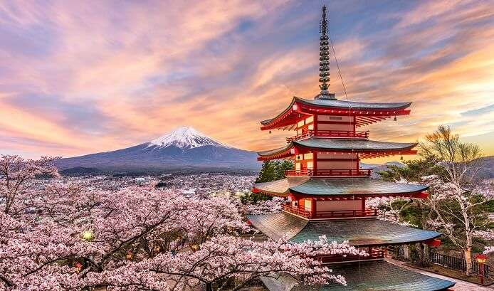 Places To Visit In Tokyo