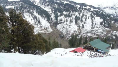 Best kullu resorts